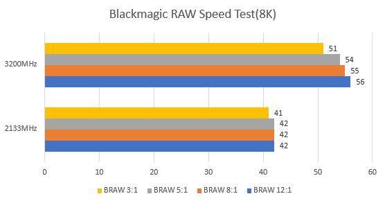 【AM4】AMD Ryzen 9/7/5/3 Part383 YouTube動画>9本 ->画像>30枚